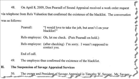 Blacklist Confirmation