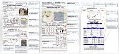Amc Property Management Reviews