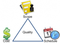 The-project-management-triangle