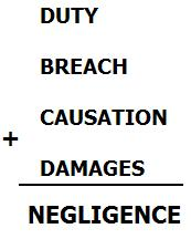 Negligence-diagram
