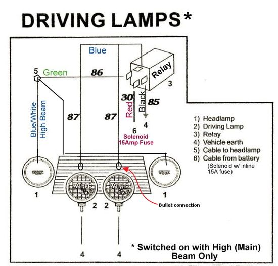 Driving Light Wiring Classic Mini - WIPAC - Color