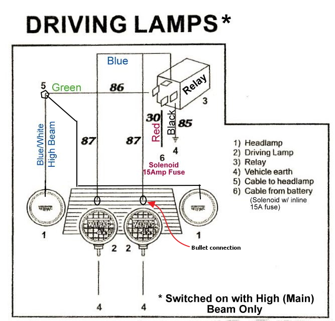 classic mini wiring spots and lamps problems questions and diy rh appraisalnewsonline typepad com how to install driving lights diagram Wiring Diagram for Wiring an Indicator Light
