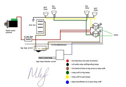 Spotlight Wiring Diagram