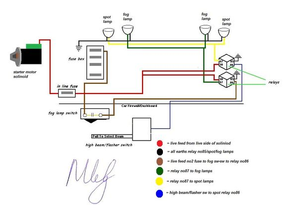 Mini Cooper Fog Lights Wiring Diagram | Wiring Diagram on