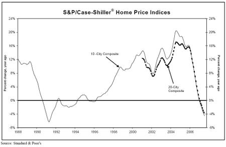 Homepriceindices_2