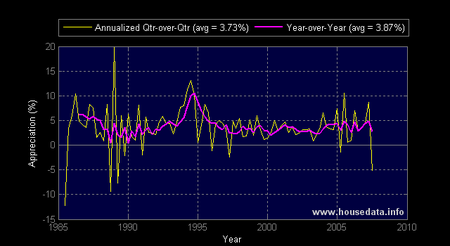Chart_2_bn