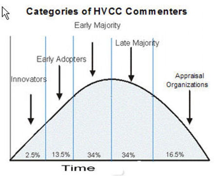 Categories_of_commenters_2