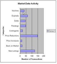 Market_data_activity_2