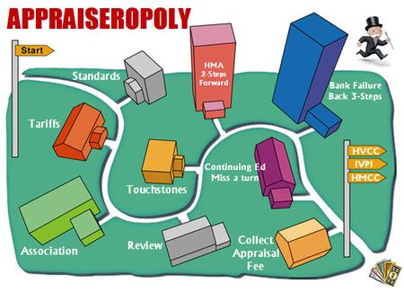 Appraiseropoly