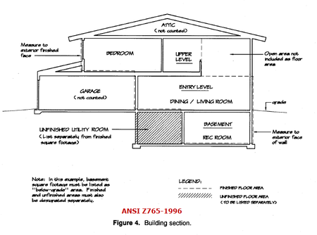 Ansi_house_diagram