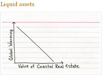Coastal_real_estate