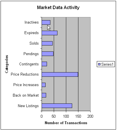 market research activities Research now offers technology market research solutions so you can  understand  enhance your existing research activities by securely integrating  your.