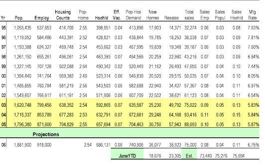 Chart_part4a